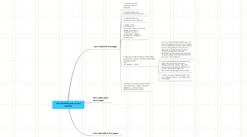 Mind Map: Let's build the guts of your website.