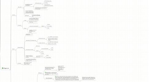 Mind Map: Kohlenwasserstoffe
