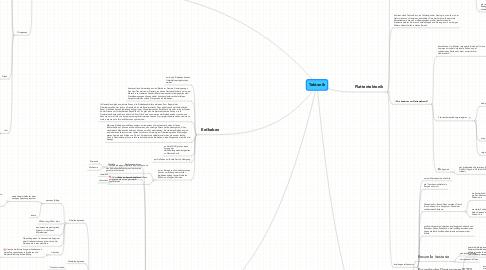 Mind Map: Tektonik