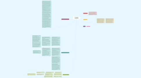 Mind Map: la clase de trabajadores