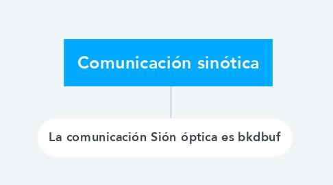 Mind Map: Comunicación sinótica