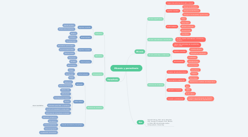 Mind Map: Micosis y parasitosis