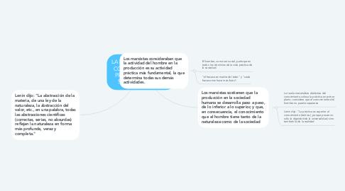 Mind Map: LA RELACION ENTRE EL CONOCIMIENTO Y LA PRACTICA, ENTRE EL SABER Y EL HACER