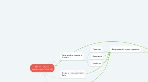 Mind Map: Использование автоворонок в BotHelp