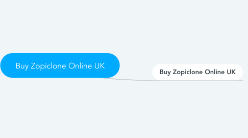 Mind Map: Buy Zopiclone Online UK