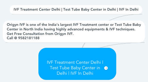 Mind Map: IVF Treatment Center Delhi | Test Tube Baby Center in Delhi | IVF In Delhi
