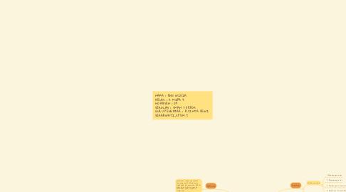 Mind Map: Perubahan Lingkungan
