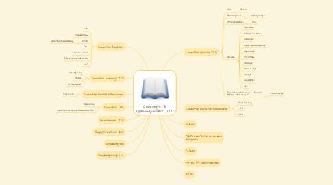 Mind Map: Onderwijs- & Opleidingsbureau ICV