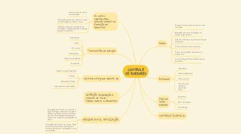 Mind Map: CONTROLE DE ROEDORES