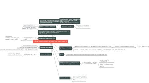 Mind Map: Consideraciones clínicas de los implantes en áreas posteriores