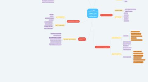 Mind Map: Жизнь и работа в глобальном мире