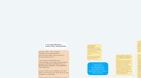 Mind Map: Capitolo XXIV IL TRATTAMENTO PENITENZIARIO DEL CONDANNATO TRA ESPIAZIONE DELLA PENA E RIEDUCAZIONE