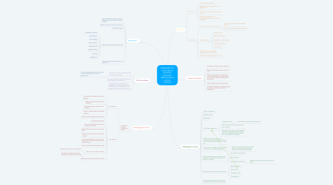 Mind Map: Digipedagocial competence: by Valerie Caubergh, Wiktoria Łysiuk and Iris Hubbard