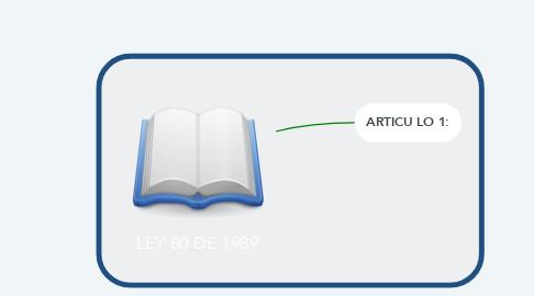 Mind Map: LEY 80 DE 1989