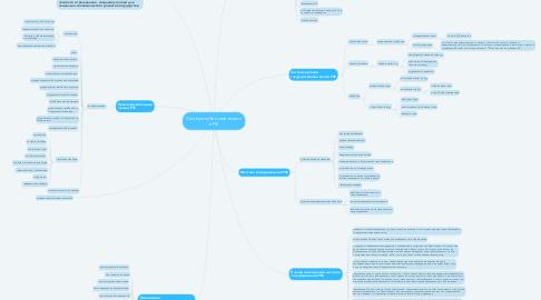 Mind Map: Система публичной власти в РФ