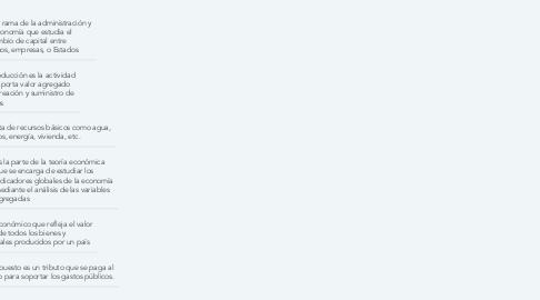 Mind Map: elementos de la enconomia