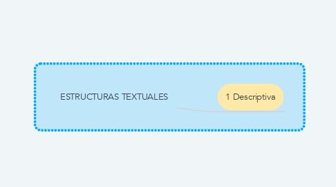 Mind Map: ESTRUCTURAS TEXTUALES