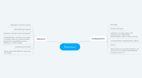 Mind Map: Respiratory