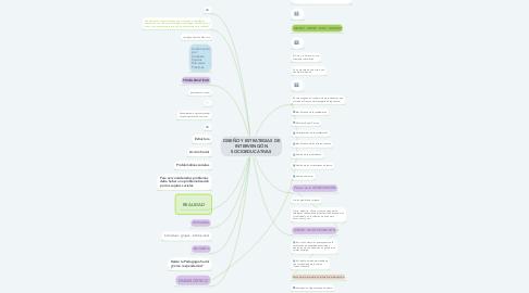 Mind Map: DISEÑO Y ESTRATEGIAS DE INTERVENCIÓN SOCIOEDUCATIVAS