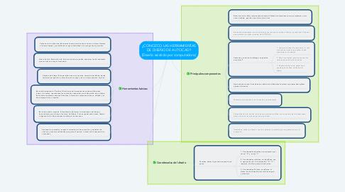 Mind Map: ¿CONOZCO LAS HERRAMIENTAS DE DISEÑO DE AUTOCAD? (Diseño asistido por computadora)