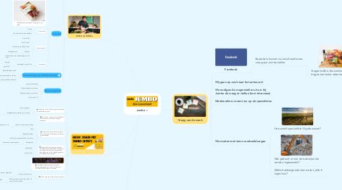 Mind Map: Jumbo