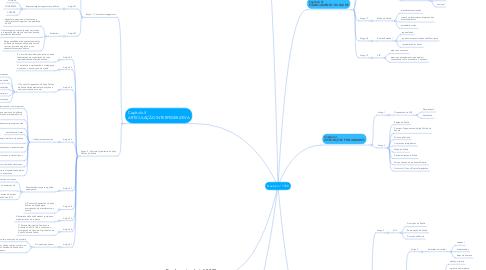 Mind Map: Decreto n° 7508