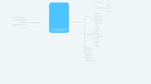 Mind Map: Parera (1987) Menulis Tertib dan Sistematik Ed. 2
