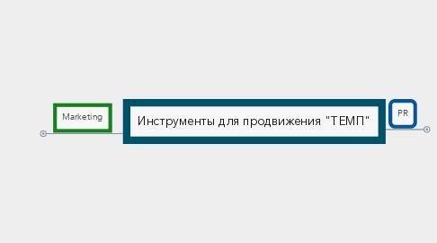 """Mind Map: Инструменты для продвижения """"ТЕМП"""""""