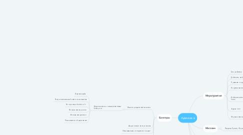 Mind Map: Админка