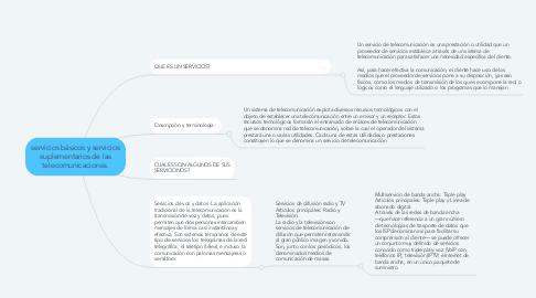 Mind Map: servicios básicos y servicios suplementarios de las telecomunicaciones.