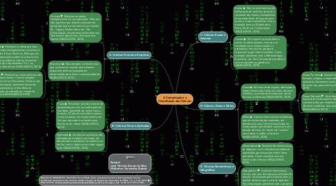 Mind Map: A Computação e a Classificação das Ciências