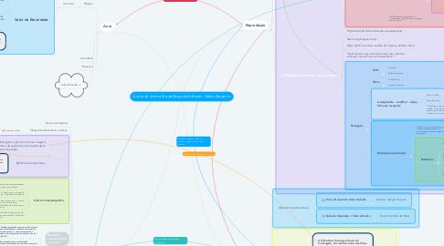 Mind Map: A obra de Arte na Era da Reprodutibilidade - Walter Benjamin.