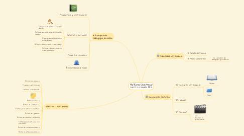 Mind Map: PROYECTO EDUCATIVO INSTITUCIONAL PEI.