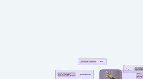 Mind Map: AMORE E PSICHE, Antonio Canova