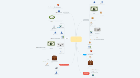 """Mind Map: """"The homelessness!"""""""