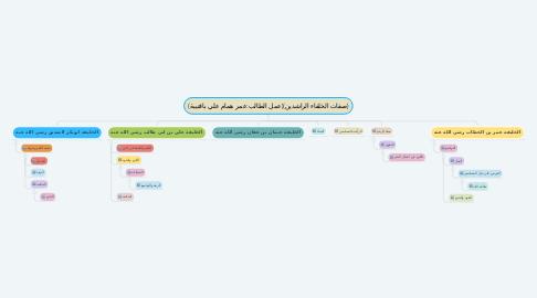 Mind Map: (صفات الخلفاء الراشدين)(عمل الطالب:عمر همام علي باقتيبة)