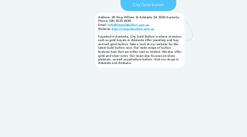 Mind Map: City Gold Bullion