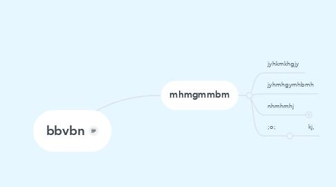 Mind Map: bbvbn