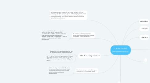 Mind Map: La sociedad independentista