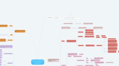 "Mind Map: Capitulo 1 ""Contexto de la actividad profesional ocupacional"""