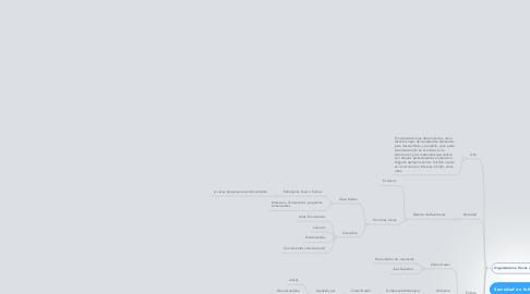 Mind Map: Sociedad en Iehuda