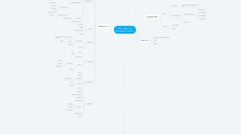 "Mind Map: PPM ""SEKOLAH BANTARAN SUNGAI"""