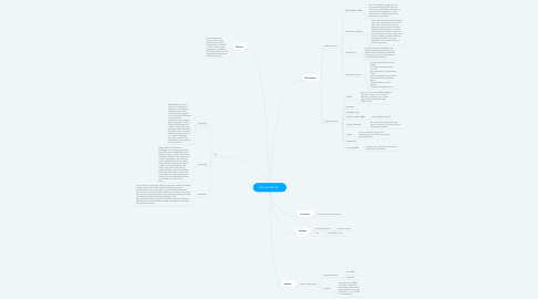 Mind Map: The Lost World🌋🦕