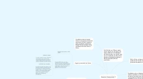 Mind Map: Guerra Comercial