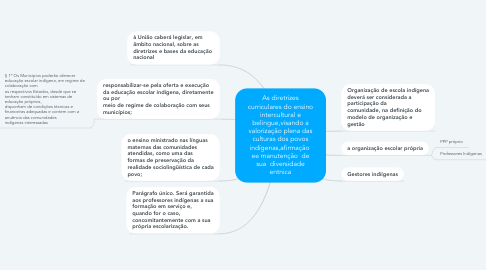 Mind Map: As diretrizes curriculares do ensino intercultural e belingue,visando a valorização plena das culturas dos povos indígenas,afirmação  ee manutenção  de sua  diversidade entnica