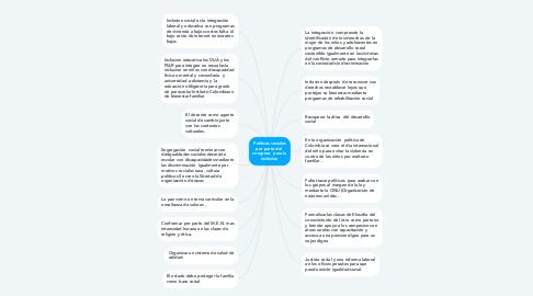 Mind Map: DESPLAZAMIENYO FORZADO