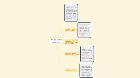 Mind Map: Libertades esenciales que debe tener un software libre