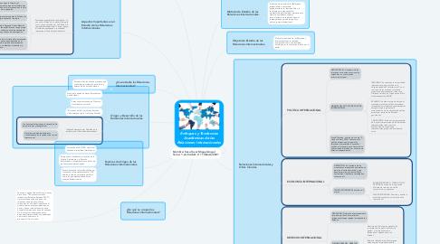 Mind Map: Enfoques y Tendencias Académicas de las Relaciones Internacionales