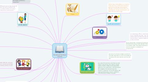 Mind Map: Metodología Task Based Languaje