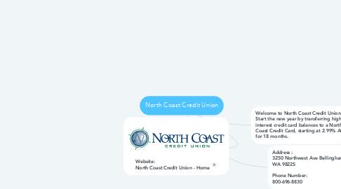 Mind Map: North Coast Credit Union